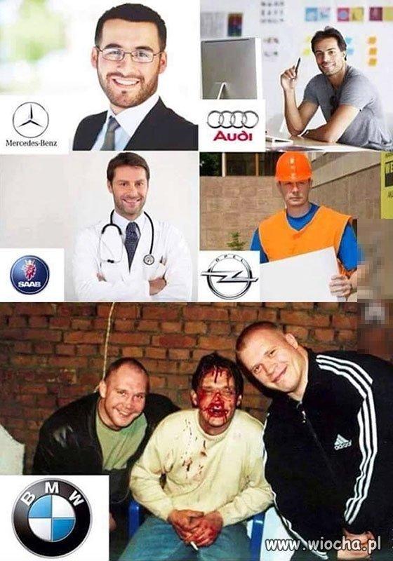 BMW wszystko naj.
