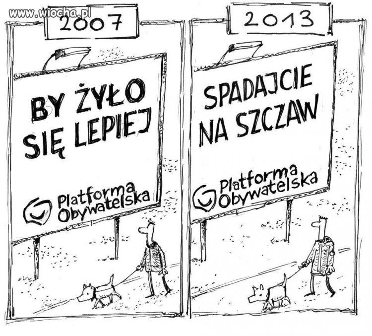 2007 Tak było2013 Tak jest