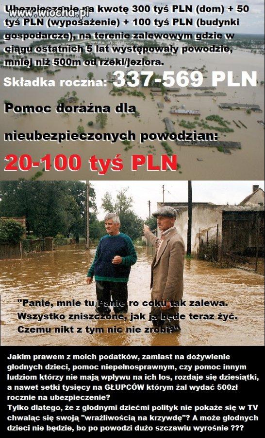 Pomoc dla powodzian.