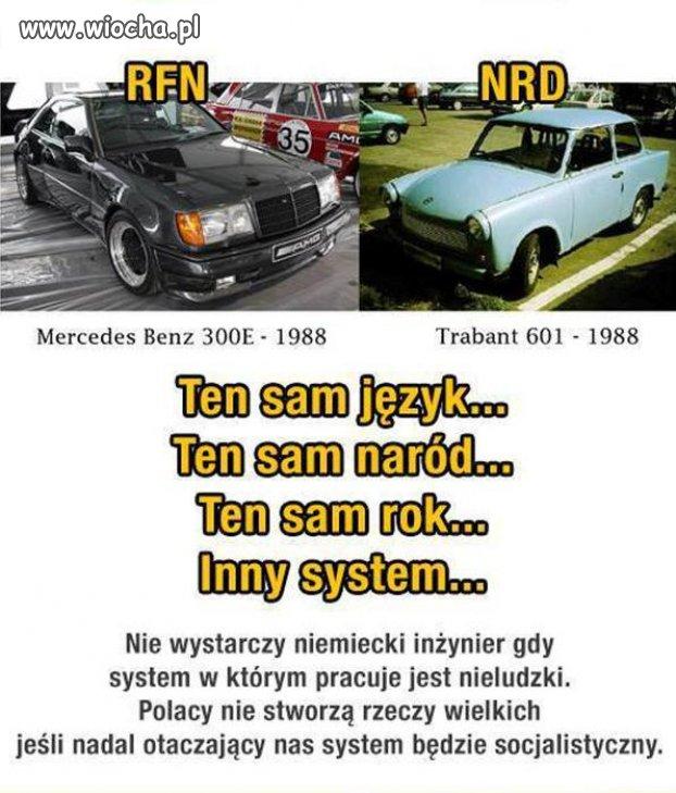 Porównanie jednego kraju, dwóch systemów.