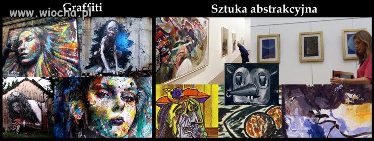 Graffiti vs sztuka abstrakcyjna