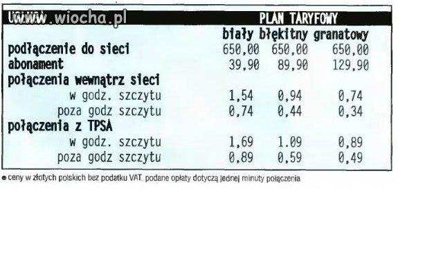 Ceny internetu październik 1996 r