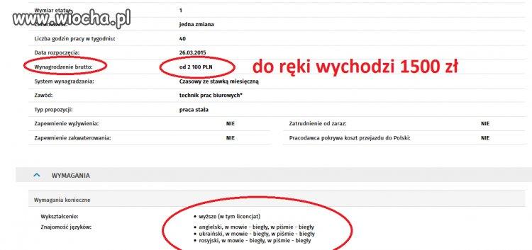Praca za 1500 zł, a wymagania...