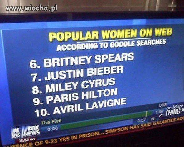 Popularne kobiety na internecie