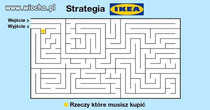 Strategia he he