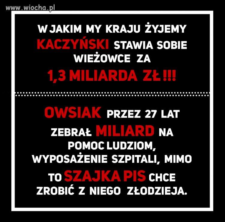 Szajka PI$