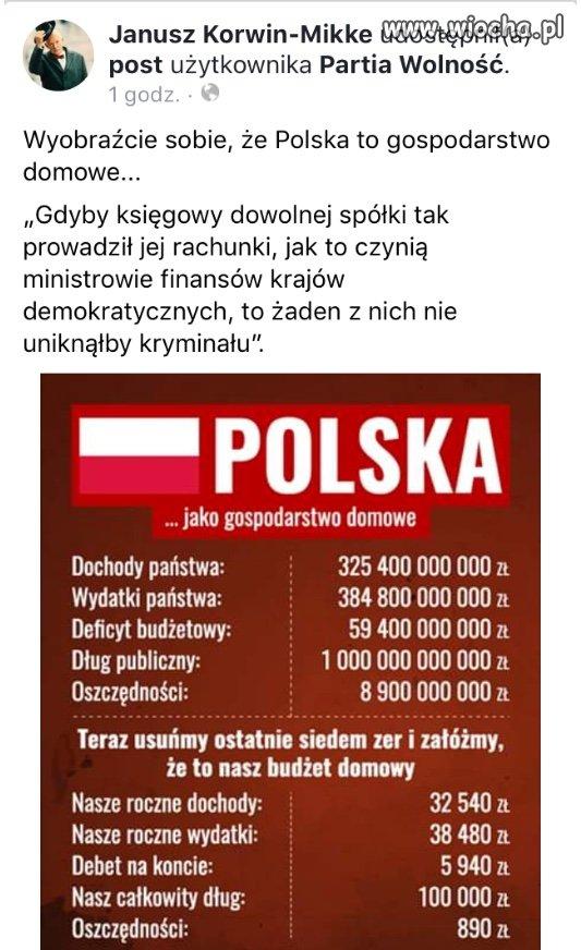 Polska jako gospodarstwo domowe