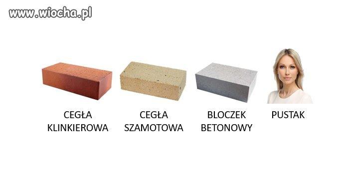 Elementy budowlane...