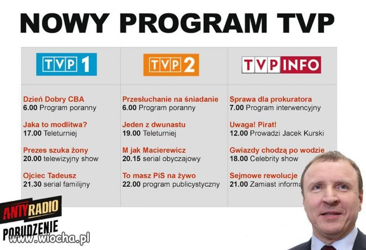 Prezes TVP