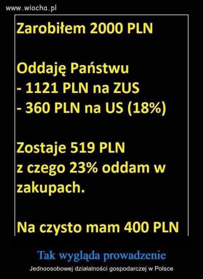 Biznes w Polsce