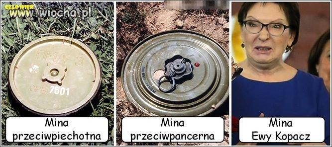 Trzy rodzaje min