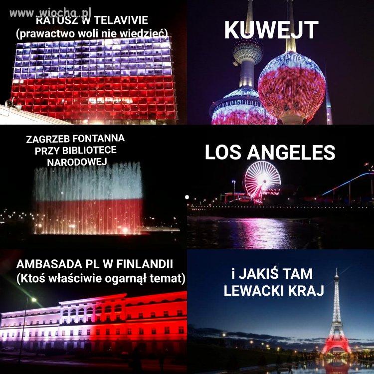 100 lecie niepodległości na świecie