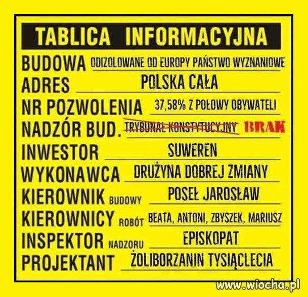 Tablica informacyjna...