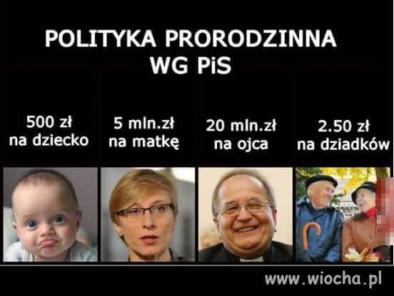 PiSowska Pomoc