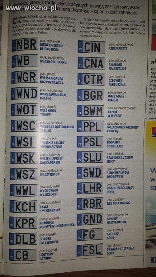 Interpretacja tablic rejestracyjnych