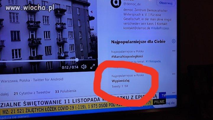 Najpopularniejsze w Polsce