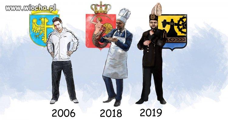 Czasoprzestrzenne zmiany
