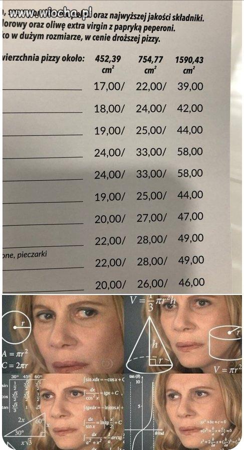Jak rozmiar pizzy zamawiasz??