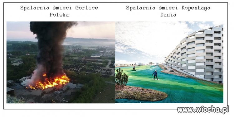 Polska eko-polityka