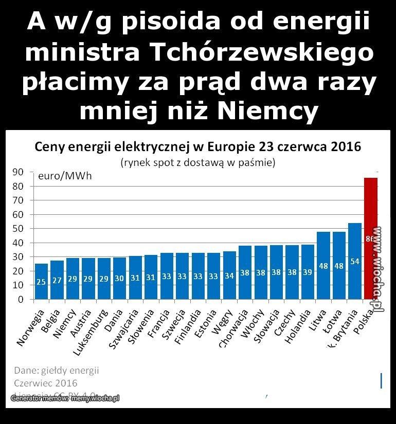 A w/g pisoida od energii ministra Tchórzewskiego
