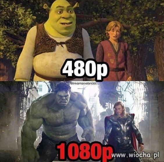 480p vs 1080p
