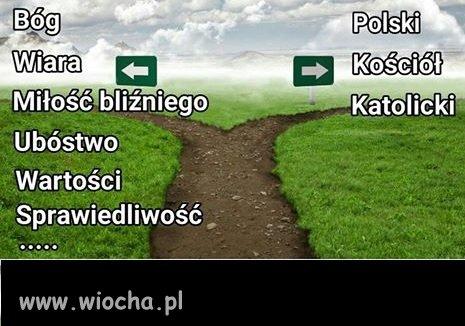 Realia Polskie